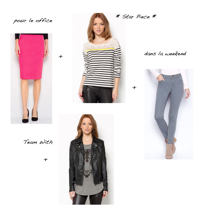 La Redoute   Secrets to French Style
